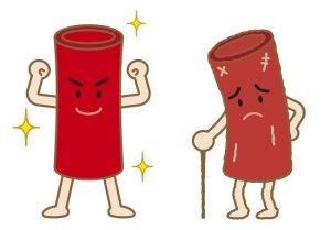 健康な血管・傷ついた血管